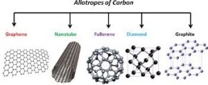 which of the following is an allotrope of carbon